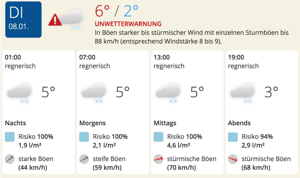 www.wetter.de